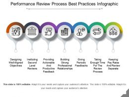 Performance Review Process Best Practices Infographic Ppt Templates
