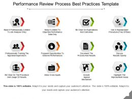 Performance Review Process Best Practices Template Ppt Summary