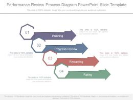Performance Review Process Diagram Powerpoint Slide Template