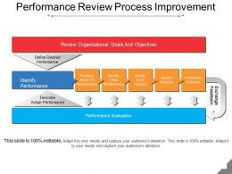 Performance Review Process Improvement Ppt Image