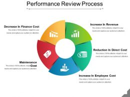 Performance Review Process Presentation Ideas