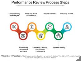 Performance Review Process Steps Presentation Backgrounds