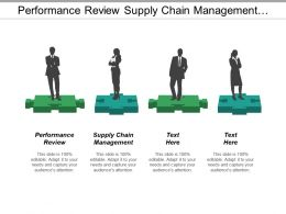 Performance Review Supply Chain Management Project Scope Development Cpb