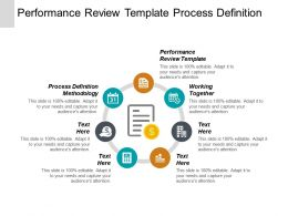 Performance Review Template Process Definition Methodology Working Together Cpb
