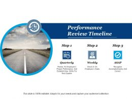 Performance Review Timeline Ppt Powerpoint Presentation File Deck