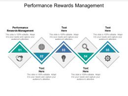 Performance Rewards Management Ppt Powerpoint Presentation Portfolio Aids Cpb