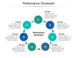 Performance Scorecard Ppt Powerpoint Presentation File Microsoft Cpb