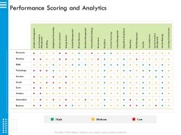 Performance Scoring And Analytics Auditing M2919 Ppt Powerpoint Presentation File Layouts