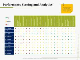 Performance Scoring And Analytics IT Operations Management Ppt Model Topics