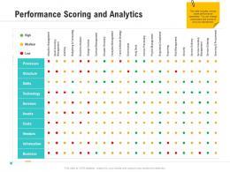 Performance Scoring And Analytics Optimizing Business Ppt Topics