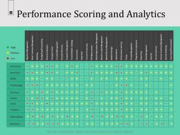 Performance Scoring And Analytics Policy N600 Ppt Powerpoint Presentation Background