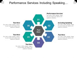 Performance Services Including Speaking Listening Debating Observing Persuading
