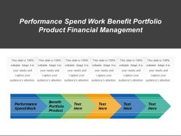 Performance Spend Work Benefit Portfolio Product Financial Management