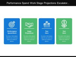 Performance Spend Work Stage Projections Escalator Availability Crime Rate