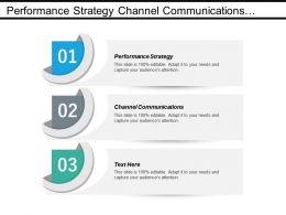 Performance Strategy Channel Communications Retail Management Project Management Cpb