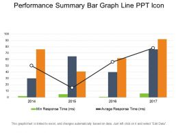 Performance Summary Bar Graph Line Ppt Icon