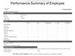 Performance Summary Of Employee Presentation Examples