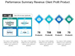 Performance Summary Revenue Client Profit Product Ppt Infographics