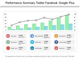 Performance Summary Twitter Facebook Google Plus Ppt Inspiration
