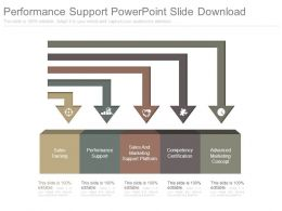 Performance Support Powerpoint Slide Download