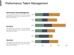 Performance Talent Management Ppt Powerpoint Presentation Portfolio Clipart Cpb