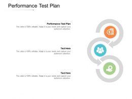 Performance Test Plan Ppt Powerpoint Presentation Layouts Design Inspiration Cpb