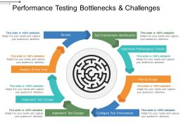 Performance Testing Bottlenecks And Challenges Ppt Sample File