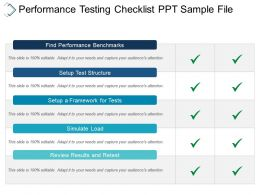 Performance Testing Checklist Ppt Sample File