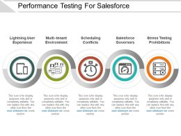 Performance Testing For Salesforce Ppt Slide Design
