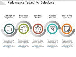 performance_testing_for_salesforce_ppt_slide_design_Slide01