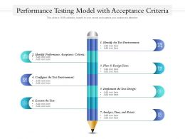 Performance Testing Model With Acceptance Criteria