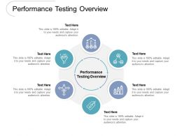 Performance Testing Overview Ppt Powerpoint Presentation File Template Cpb