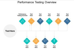 Performance Testing Overview Ppt Powerpoint Presentation Outline Backgrounds Cpb