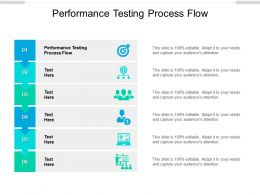 Performance Testing Process Flow Ppt Powerpoint Presentation Professional Layout Ideas Cpb