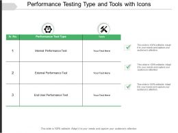 Performance Testing Type And Tools With Icons