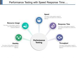 Performance Testing With Speed Response Time Throughput And Stability