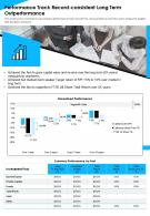 Performance Track Record Consistent Long Term Outperformance Presentation Report Infographic PPT PDF Document