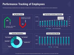 Performance Tracking Of Employees Very Satisfied Ppt Powerpoint Presentation Icon Display