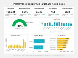 Performance Update With Target And Actual Sales