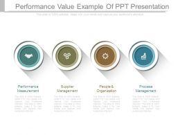 Performance Value Example Of Ppt Presentation