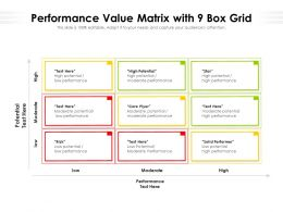 Performance Value Matrix With 9 Box Grid