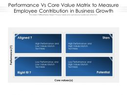 Performance Vs Core Value Matrix To Measure Employee Contribution In Business Growth