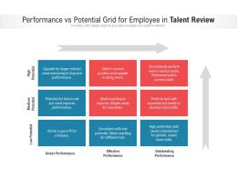 Performance Vs Potential Grid For Employee In Talent Review