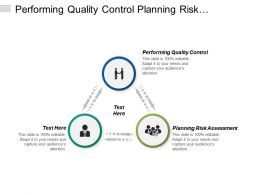 Performing Quality Control Planning Risk Assessment Implementation Change Management Cpb