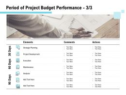 Period Of Project Budget Performance Elements Ppt Powerpoint Presentation Deck