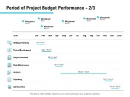 Period Of Project Budget Performance Ppt Powerpoint Presentation Inspiration Tips