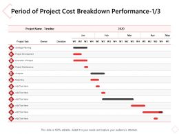 Period Of Project Cost Breakdown Performance Analysis Ppt Powerpoint Presentation File Skills
