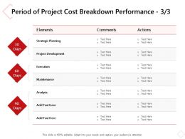 Period Of Project Cost Breakdown Performance Execution Ppt Powerpoint Presentation Inspiration