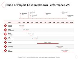 Period Of Project Cost Breakdown Performance Planning Ppt Powerpoint Presentation Icon Design