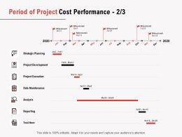 Period Of Project Cost Performance Planning Ppt Powerpoint Presentation Summary Outfit